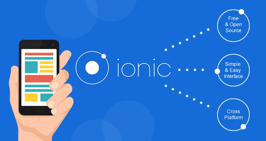 apps híbridos com ionic