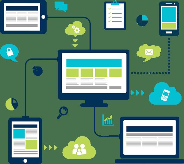 Serviços de Marketing Digital para Empresas- Cloud Market