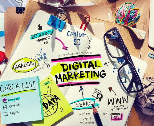 Processos em Marketing Digital